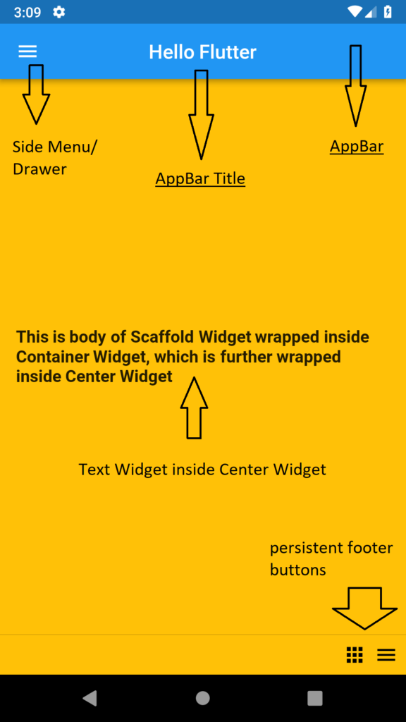 Flutter Scaffold Widget with AppBar, Drawer, body and persistent Footer Buttons Example